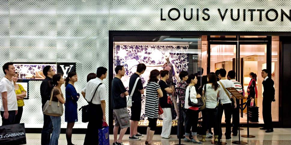 China Retail Market